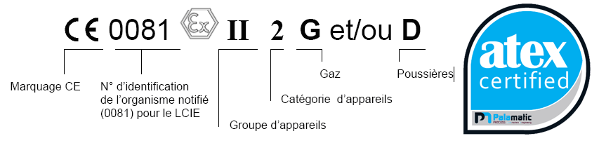 marquage atex palamatic process