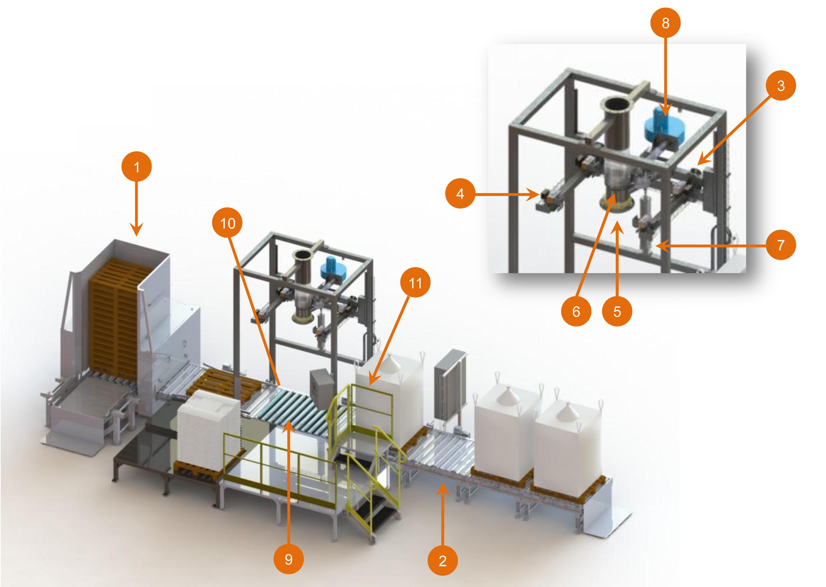 specification bag filling station fibc flowmatic 04 palamatic process