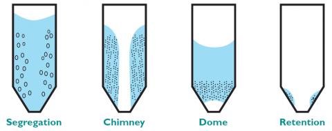 diagram vibrating bin aerators