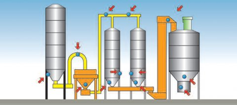 implantation vibrating bin aerators