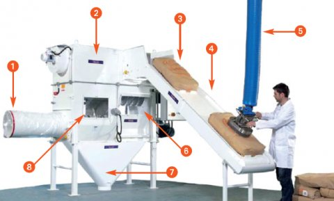 operating mode rotaslit automatic sack opening systems