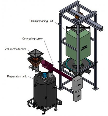 waste water treatment palamatic