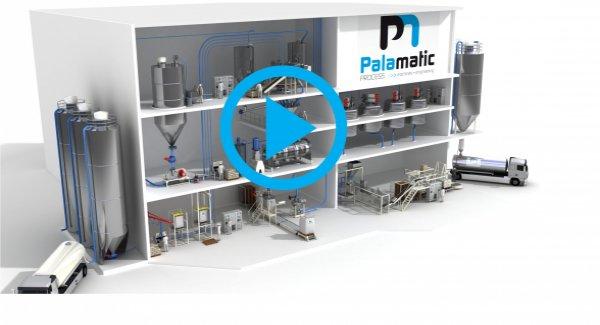 powder factory video design 3D palamatic process