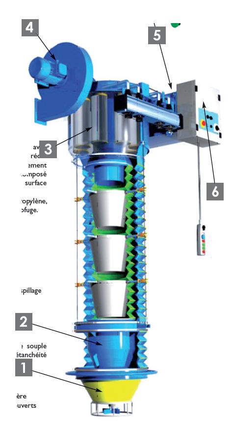 truck-loading-spout-parts.png